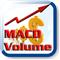 MACD Volume