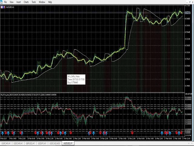 Trend Trader by Al