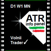 ATR info panel
