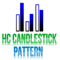 HC Candlestick Pattern