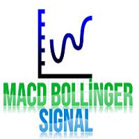 Macd Bollinger signal
