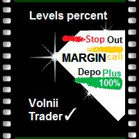 Margin Out aud PLUS 100