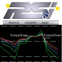 Five Line RSI Scalper