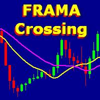 FRAMA Crossing