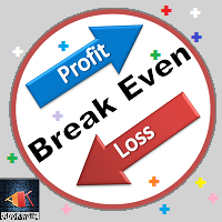 Breakeven Price Plus