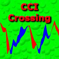 CCI Crossing