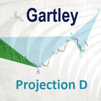 Gartley Projection D
