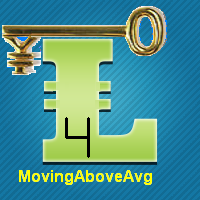 Moving Above Average