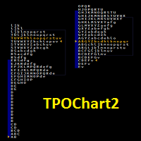 TPOChart2