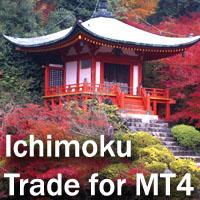 IchimokuTrade