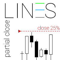 Partial Close Lines