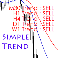 Simple Trend Info