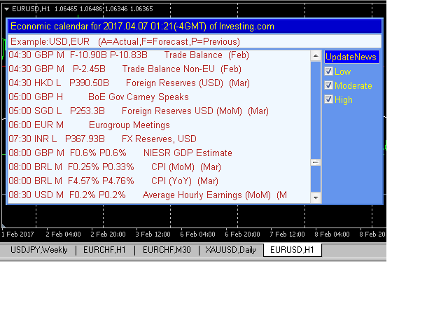 Binary option monitor