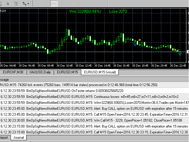 Binary options signals eur/usd
