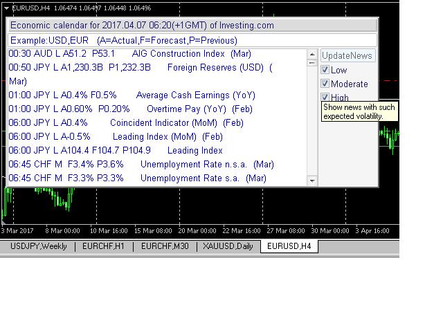 Binary options signals eur/usd