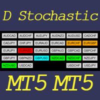 Dashboard Stochastic MT5