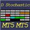 Dashboard Stochastic MT5