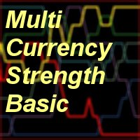 Multi Currency Trend Strength Indicator Basic