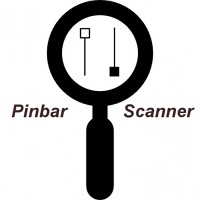 Pinbar scanner with RSI filter