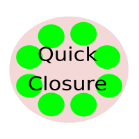 Quick Closure MT5