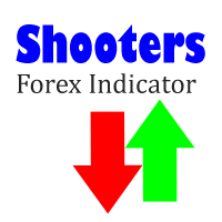 Shooters Forex Indicator
