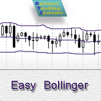 Easy Bollinger Bands