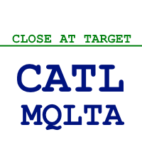 MQLTA Close at Target Line