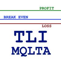 MQLTA Target Line Indicator