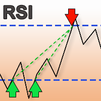 RSI Multiplier
