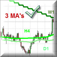 Winshots 3 multi timeframe MAs
