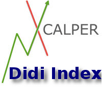 XCalper Didi Index MT4