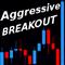 Aggressive Breakout