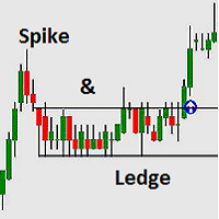 buy the spike and ledge technical indicator for metatrader 4 in