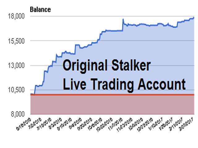 The Stalker Elite
