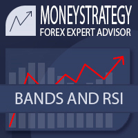 Bands and RSI