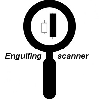 Engulfing scanner with RSI filter