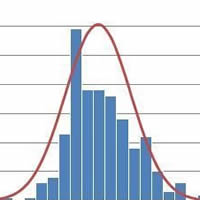 Logical Histogram