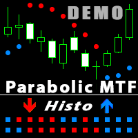 Double Parabolic MTF Histo demo