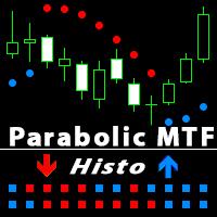 Double Parabolic MTF Histo