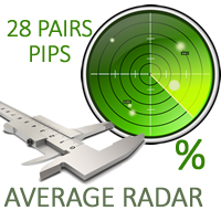 Major pairs pips average radar