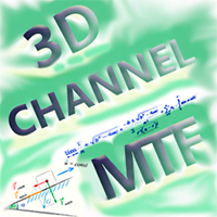 Trend Channel 3D MTF