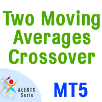 Two Moving Average Crossover Alerts Serie MT5