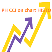 PH CCI on Chart Histo