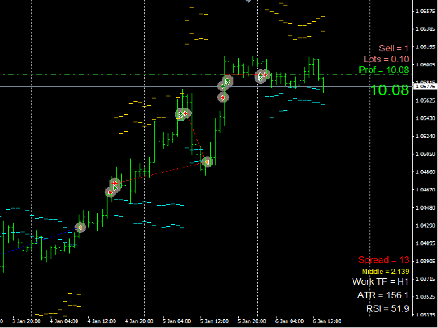 Grid RSI StopPending