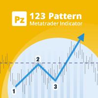 PZ 123 Pattern MT5