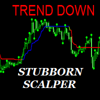 Stubborn Scalper