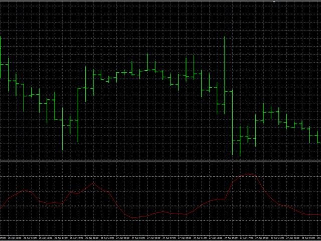 AIS Volatility Meter