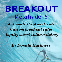 Automatic Breakout