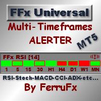 FFx Universal MTF Alerter MT5