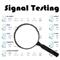 Signal Testing MT4